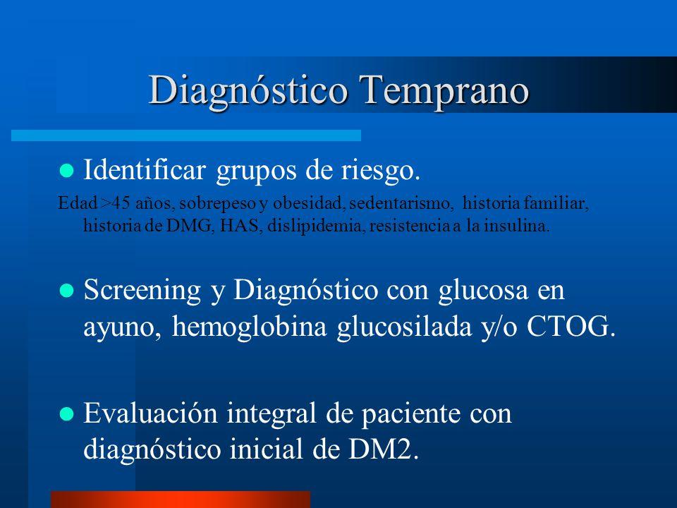 Diagnóstico Temprano Identificar grupos de riesgo. Edad >45 años, sobrepeso y obesidad, sedentarismo, historia familiar, historia de DMG, HAS, dislipi
