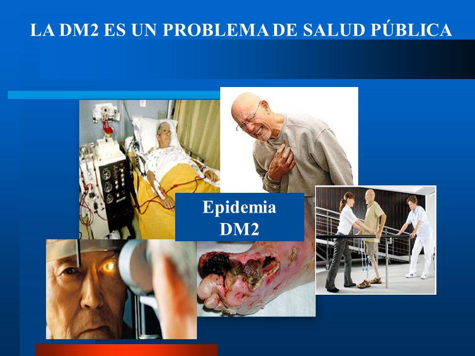 Epidemia DM2 LA DM2 ES UN PROBLEMA DE SALUD PÚBLICA