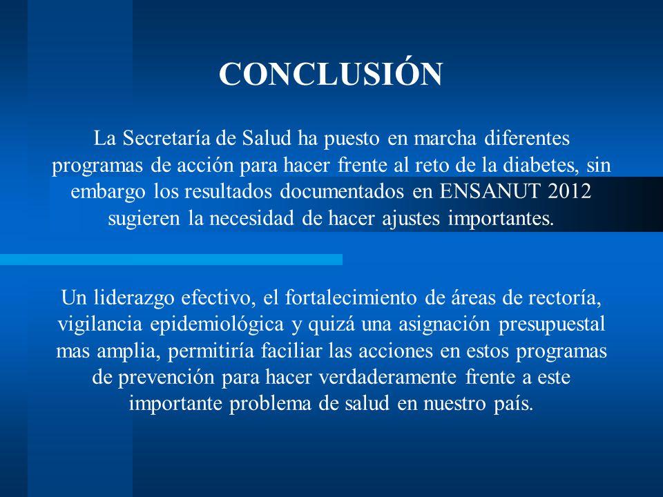 CONCLUSIÓN La Secretaría de Salud ha puesto en marcha diferentes programas de acción para hacer frente al reto de la diabetes, sin embargo los resultados documentados en ENSANUT 2012 sugieren la necesidad de hacer ajustes importantes.