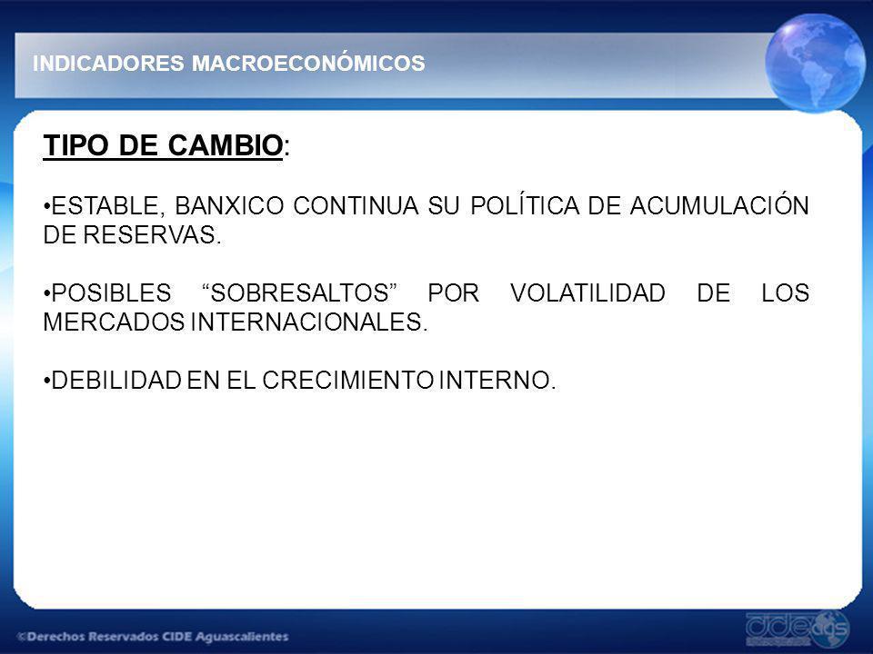 TIPO DE CAMBIO: ESTABLE, BANXICO CONTINUA SU POLÍTICA DE ACUMULACIÓN DE RESERVAS.