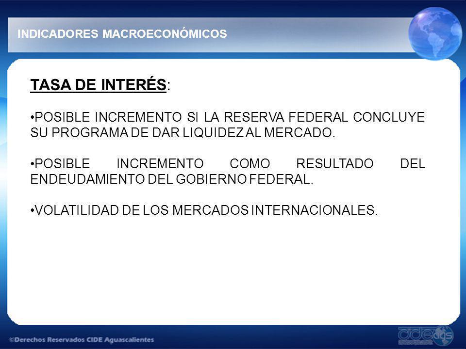 TASA DE INTERÉS: POSIBLE INCREMENTO SI LA RESERVA FEDERAL CONCLUYE SU PROGRAMA DE DAR LIQUIDEZ AL MERCADO.