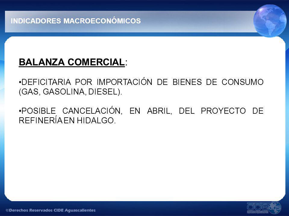 BALANZA COMERCIAL: DEFICITARIA POR IMPORTACIÓN DE BIENES DE CONSUMO (GAS, GASOLINA, DIESEL).
