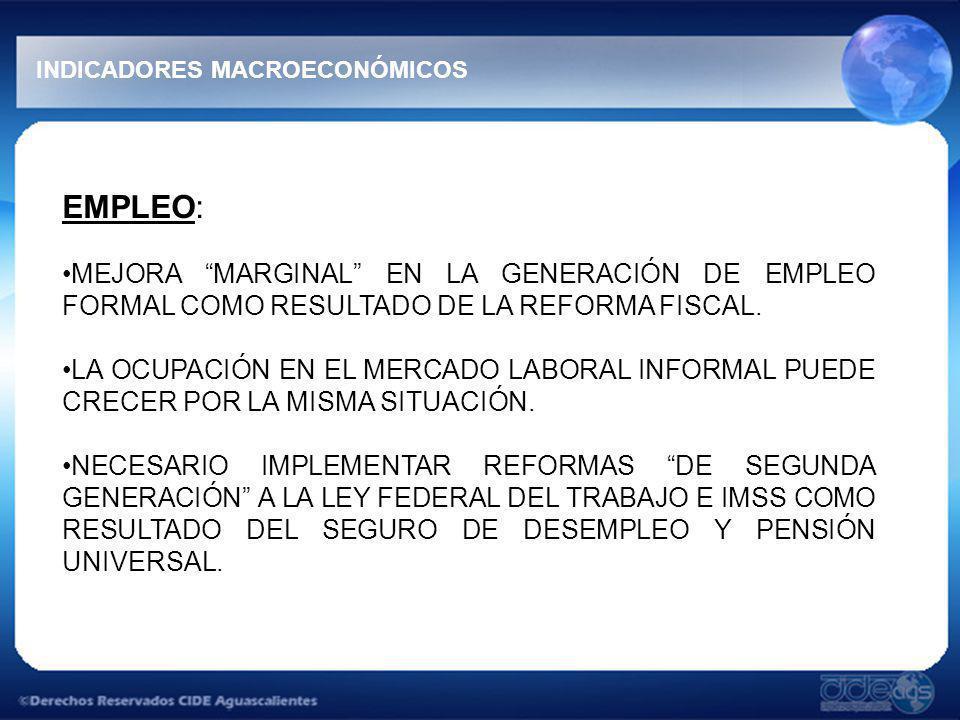 EMPLEO: MEJORA MARGINAL EN LA GENERACIÓN DE EMPLEO FORMAL COMO RESULTADO DE LA REFORMA FISCAL.