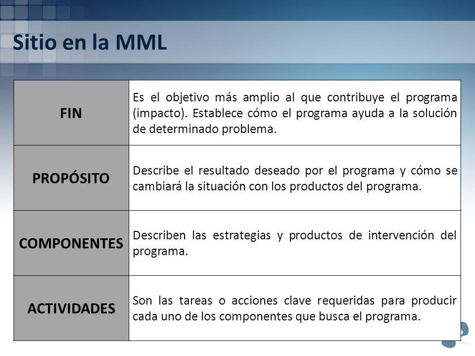 Sitio en la MML FIN Es el objetivo más amplio al que contribuye el programa (impacto).