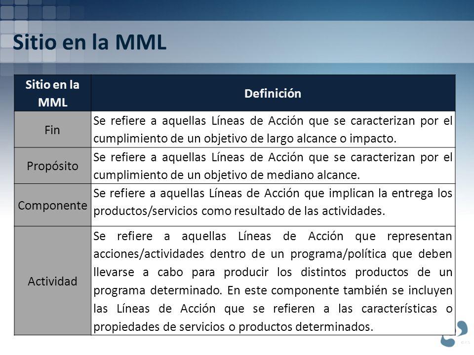 Sitio en la MML Definición Fin Se refiere a aquellas Líneas de Acción que se caracterizan por el cumplimiento de un objetivo de largo alcance o impacto.