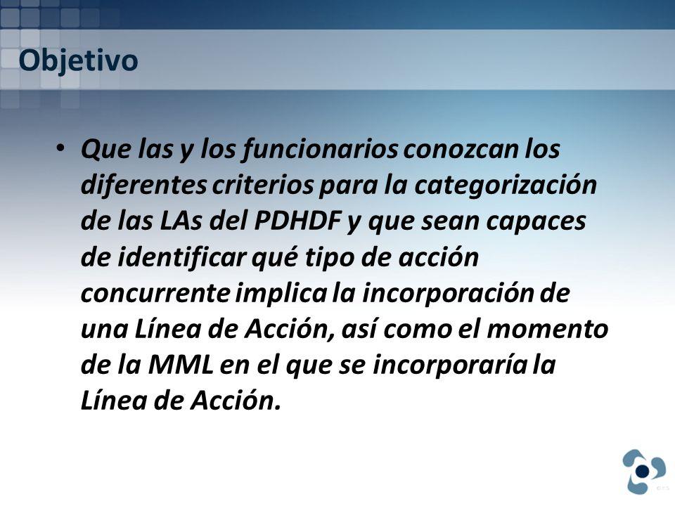Objetivo Que las y los funcionarios conozcan los diferentes criterios para la categorización de las LAs del PDHDF y que sean capaces de identificar qué tipo de acción concurrente implica la incorporación de una Línea de Acción, así como el momento de la MML en el que se incorporaría la Línea de Acción.