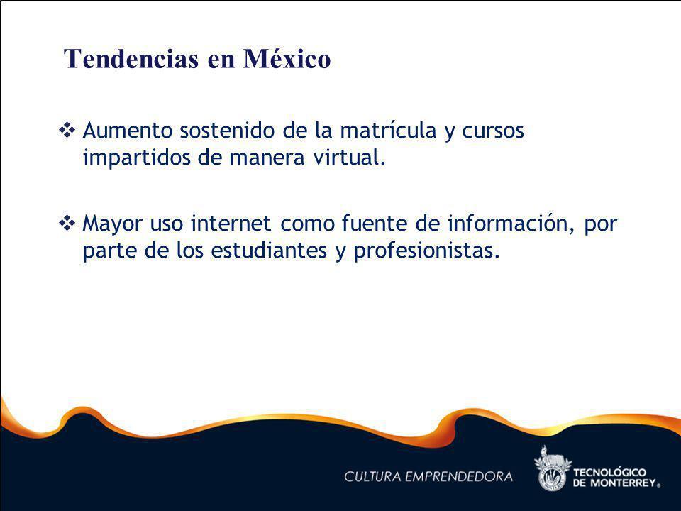 Tendencias en México Aumento sostenido de la matrícula y cursos impartidos de manera virtual.