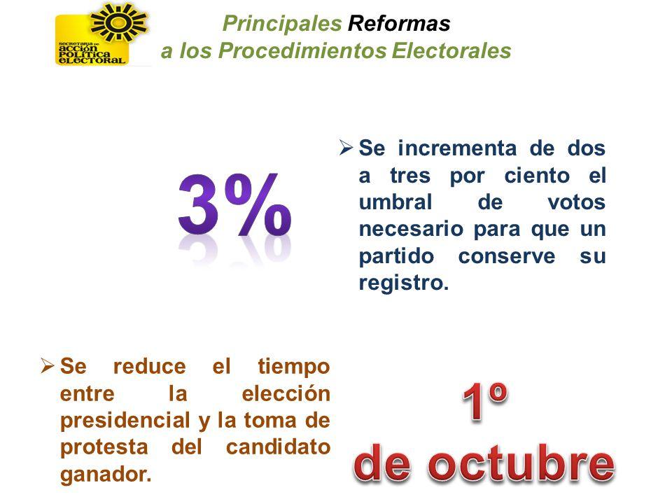 Se incrementa de dos a tres por ciento el umbral de votos necesario para que un partido conserve su registro. Se reduce el tiempo entre la elección pr
