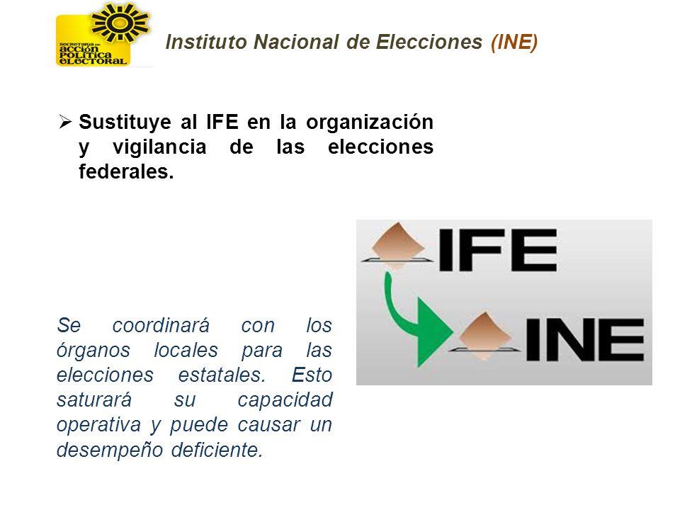 Sustituye al IFE en la organización y vigilancia de las elecciones federales. Se coordinará con los órganos locales para las elecciones estatales. Est