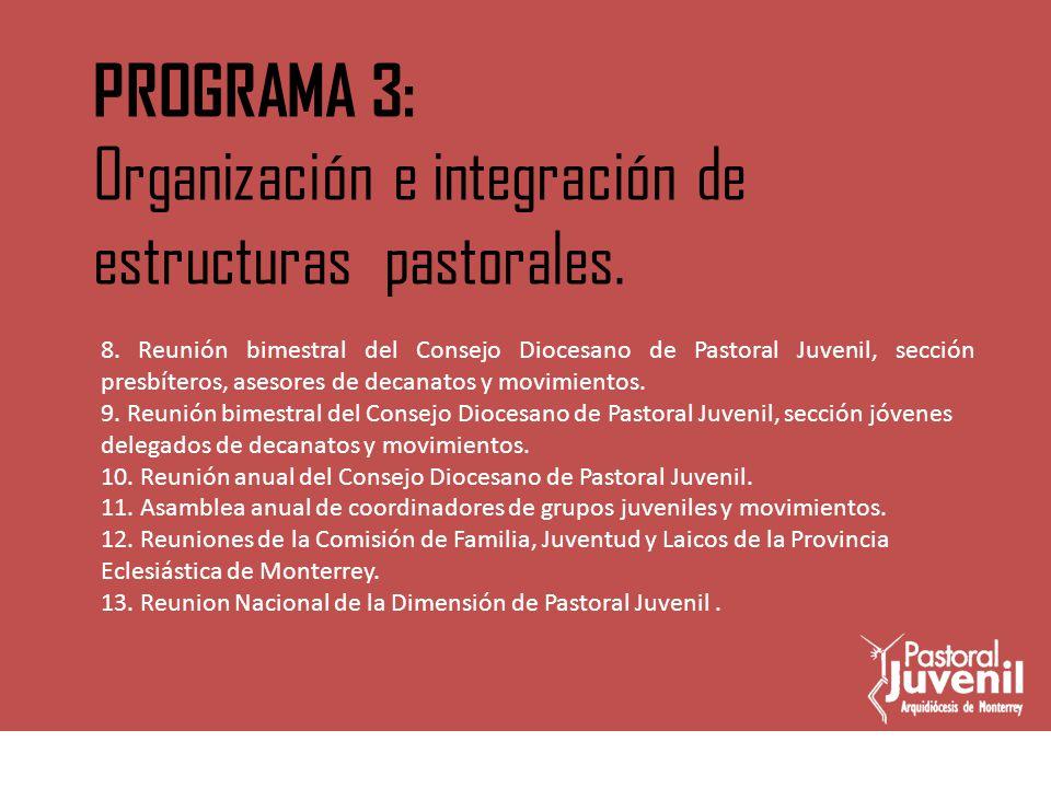 Reunión bimestral del Consejo Diocesano de Pastoral Juvenil PROYECTO No.