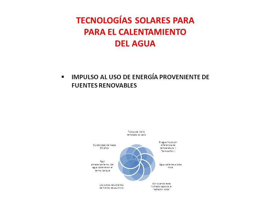 TECNOLOGÍAS SOLARES PARA PARA EL CALENTAMIENTO DEL AGUA IMPULSO AL USO DE ENERGÍA PROVENIENTE DE FUENTES RENOVABLES Tubos de vidrio templado al vacio El agua fluye por diferencia de temperatura ( Termosifón ) Agua caliente a toda hora Aún cuando esta nublado captura la radiación solar Los tubos recubiertos de Nitrito de aluminio Fácil almacenamiento del agua caliente en el termo tanque Durabilidad de hasta 50 años