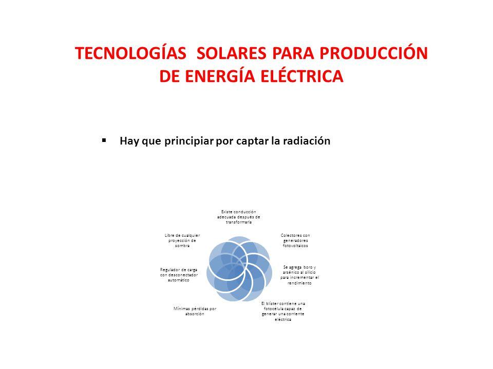 TECNOLOGÍAS SOLARES PARA PRODUCCIÓN DE ENERGÍA ELÉCTRICA Hay que principiar por captar la radiación Existe conducción adecuada después de transformarla Colectores con generadores fotovoltaicos Se agrega boro y arsénico al silicio para incrementar el rendimiento El blíster contiene una fotocélula capaz de generar una corriente eléctrica Mínimas pérdidas por absorción Regulador de carga con desconectador automático Libre de cualquier proyección de sombra
