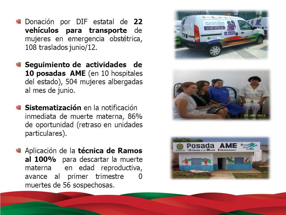 Actualización de censos de parteras tradicionales en las 11 jurisdicciones sanitarias, 2211 parteras censadas al mes de junio/12.