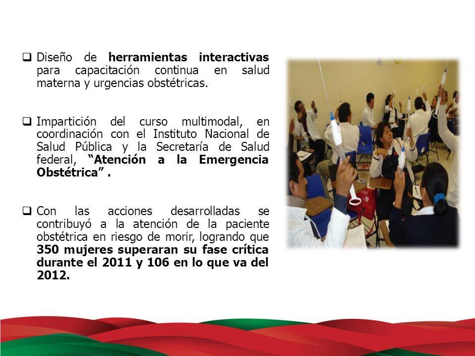 + = Redes de apoyo socialRedes de atención médicaSalud Materna Plan de Seguridad Unidades de salud Mujeres beneficiadas (embarazo, parto y cuarentena saludables)