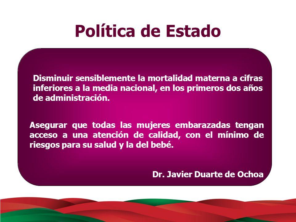 Razón de Muerte Materna Nacional y del estado de Veracruz 2002 – 2012** Razón de Mortalidad Materna por 100,000 Nacidos Vivos Estimados (CONAPO) Fuente: Dirección General de Información en salud (DGIS) 2002-2010 cierre.