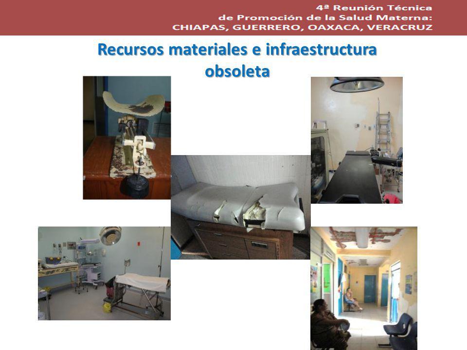 Recursos materiales e infraestructura obsoleta