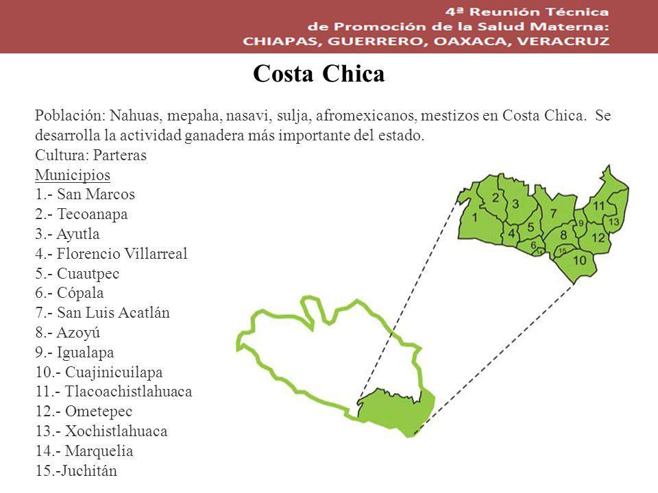 Población: Nahuas, mepaha, nasavi, sulja, afromexicanos, mestizos en Costa Chica.