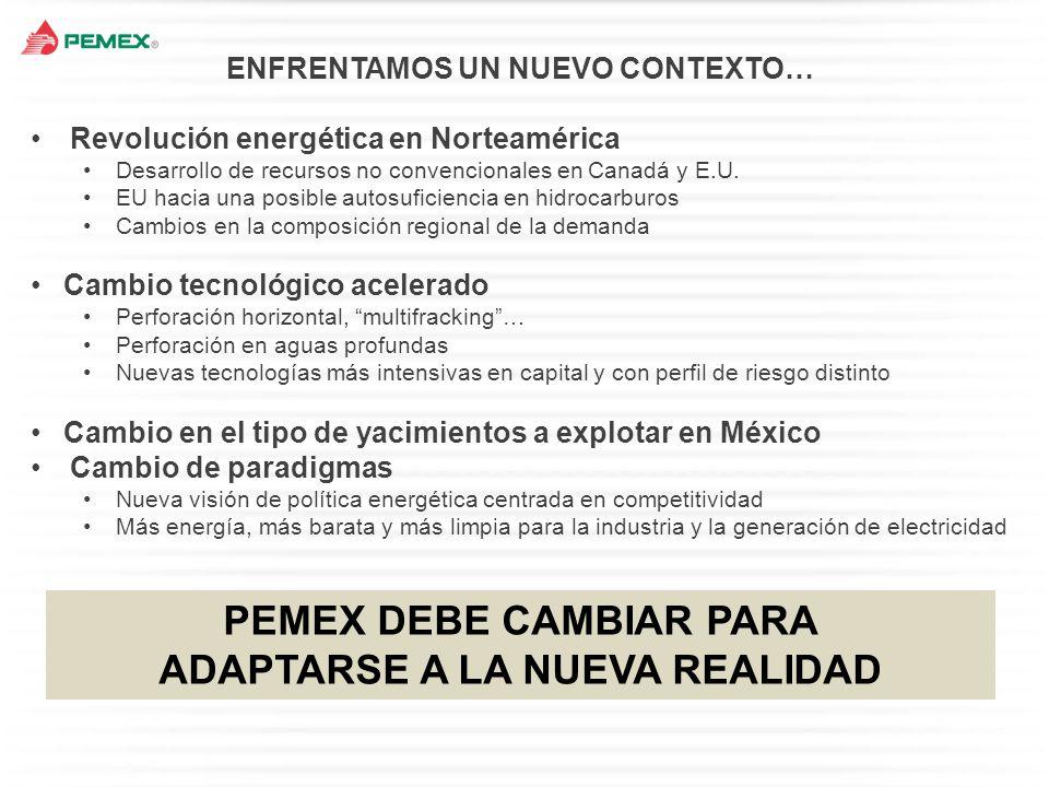 PRODUCCIÓN Y CONSUMO DE GAS Nota: La línea de Oferta de Pemex de Gas Natural refleja el gas seco disponible para el mercado nacional, que proviene de dos fuentes: (i) directo de los campos de producción y (ii) de los complejos procesadores de Pemex.