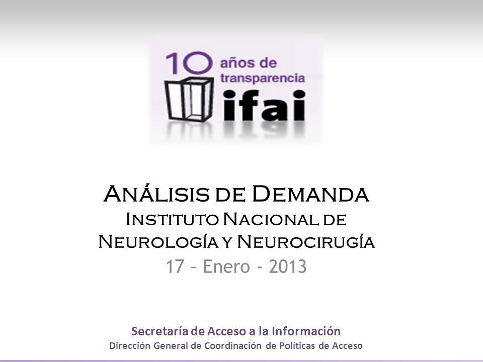 Secretaría de Acceso a la Información Dirección General de Coordinación de Políticas de Acceso Análisis de Demanda Instituto Nacional de Neurología y Neurocirugía 17 – Enero - 2013