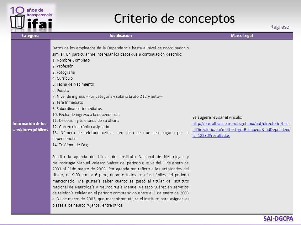 Criterio de conceptos Regreso CategoríaJustificaciónMarco Legal Información de los servidores públicos Datos de los empleados de la Dependencia hasta el nivel de coordinador o similar.