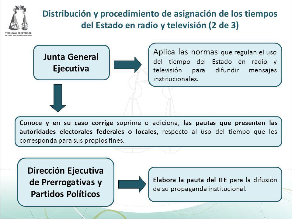 Distribución y procedimiento de asignación de los tiempos del Estado en radio y televisión (2 de 3) Dirección Ejecutiva de Prerrogativas y Partidos Po