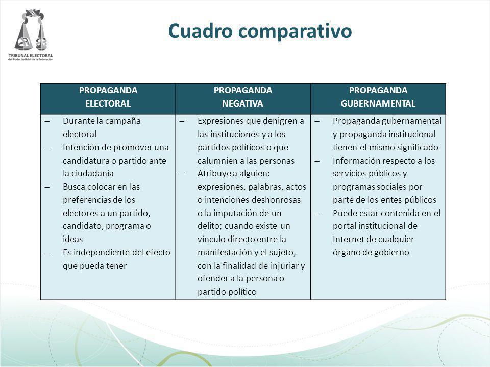 SUP-JRC-126/2010, SUP-JRC-140/2010 y SUP-JRC-141/2010, acumulados Ejemplo de propaganda electoral (4 de 4)