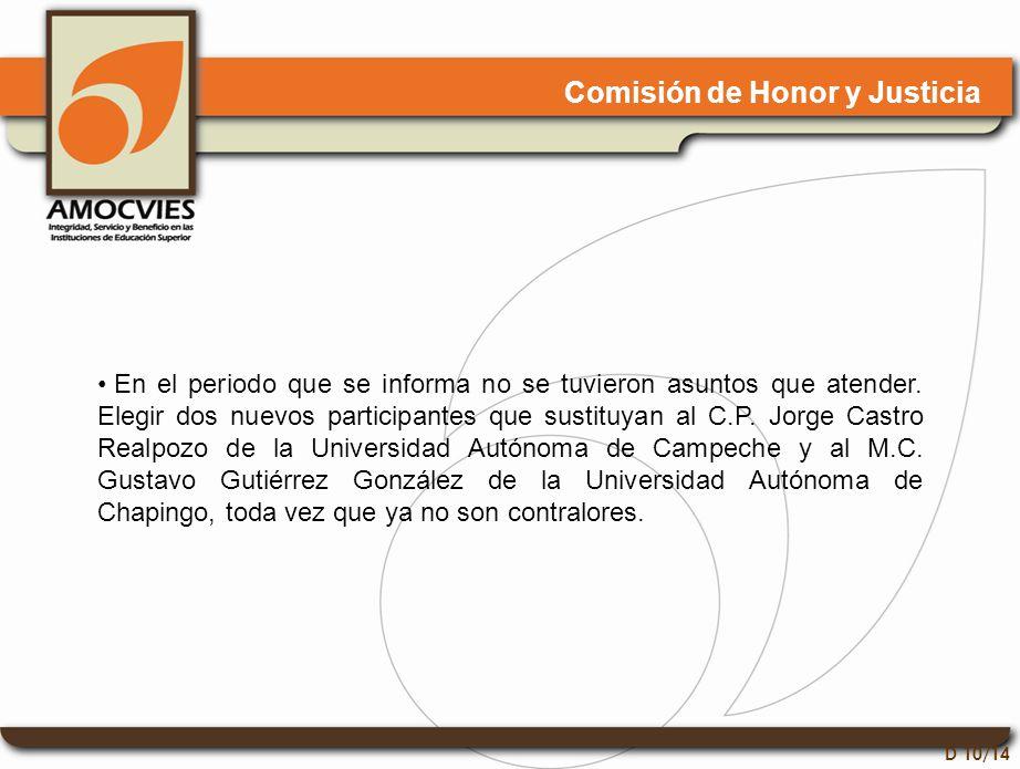 D 10/14 Comisión de Honor y Justicia En el periodo que se informa no se tuvieron asuntos que atender.