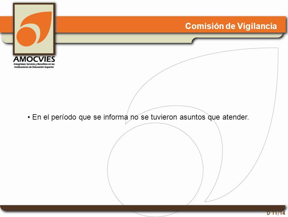 D 11/14 Comisión de Vigilancia En el período que se informa no se tuvieron asuntos que atender.