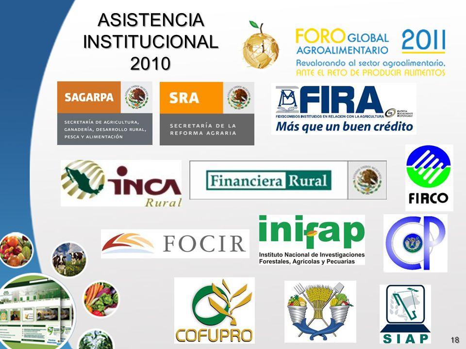 18 ASISTENCIA INSTITUCIONAL 2010