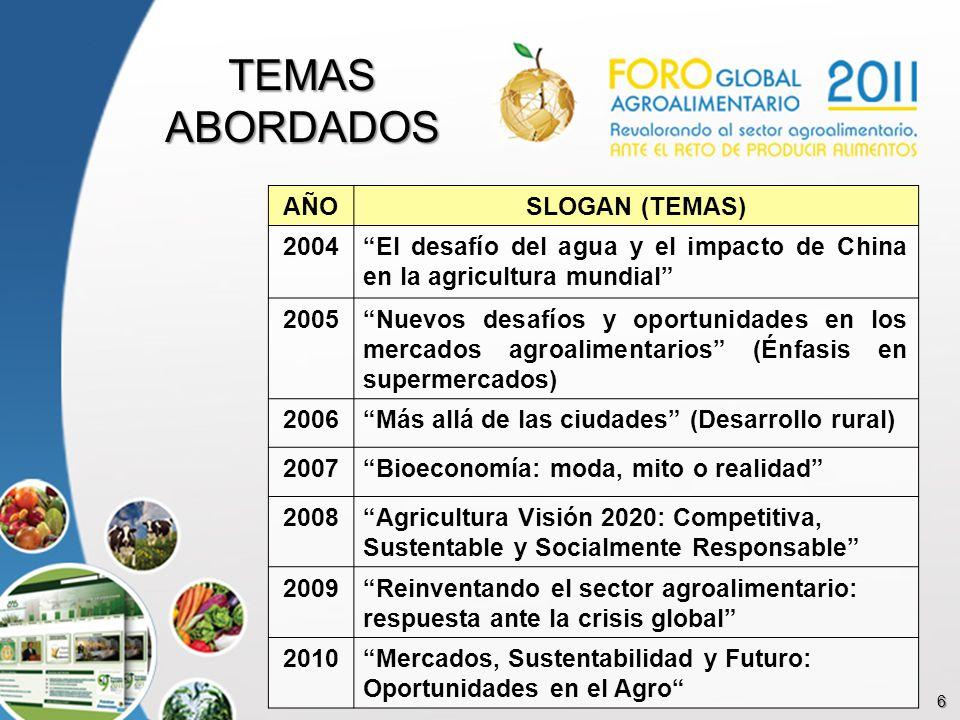 6 AÑOSLOGAN (TEMAS) 2004El desafío del agua y el impacto de China en la agricultura mundial 2005Nuevos desafíos y oportunidades en los mercados agroal