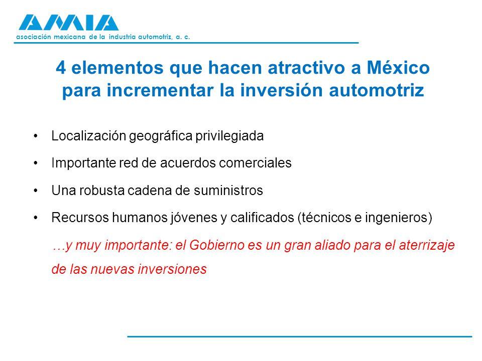 asociación mexicana de la industria automotriz, a. c. 4 elementos que hacen atractivo a México para incrementar la inversión automotriz Localización g