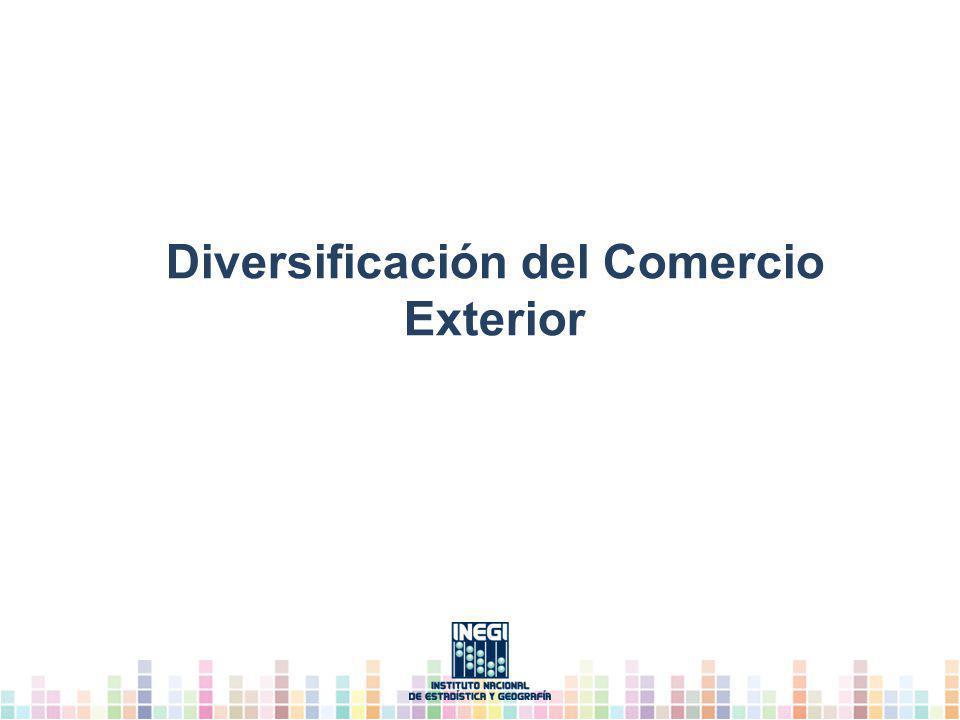 Diversificación del Comercio Exterior