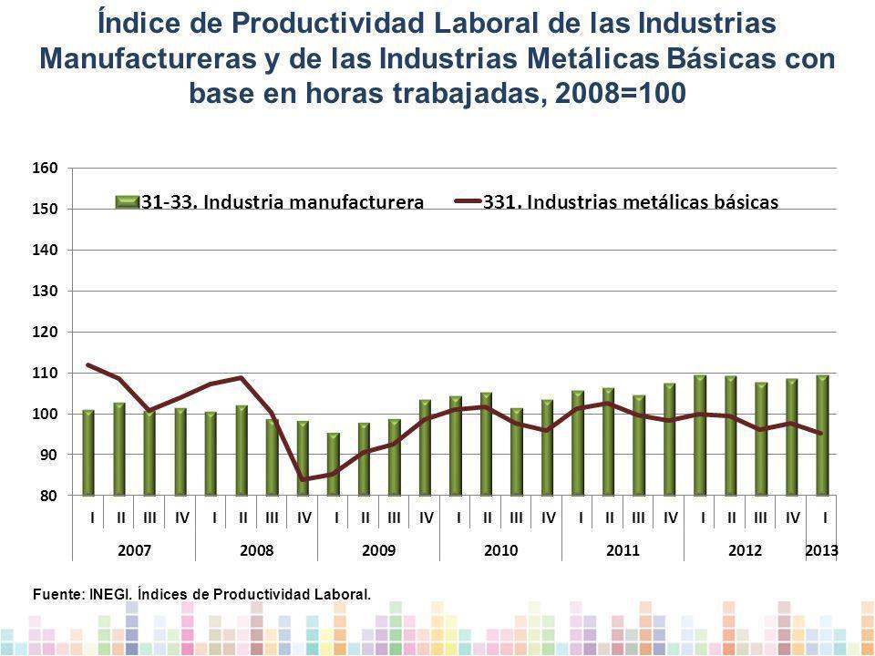 Índice de Productividad Laboral de las Industrias Manufactureras y de las Industrias Metálicas Básicas con base en horas trabajadas, 2008=100 Fuente: INEGI.