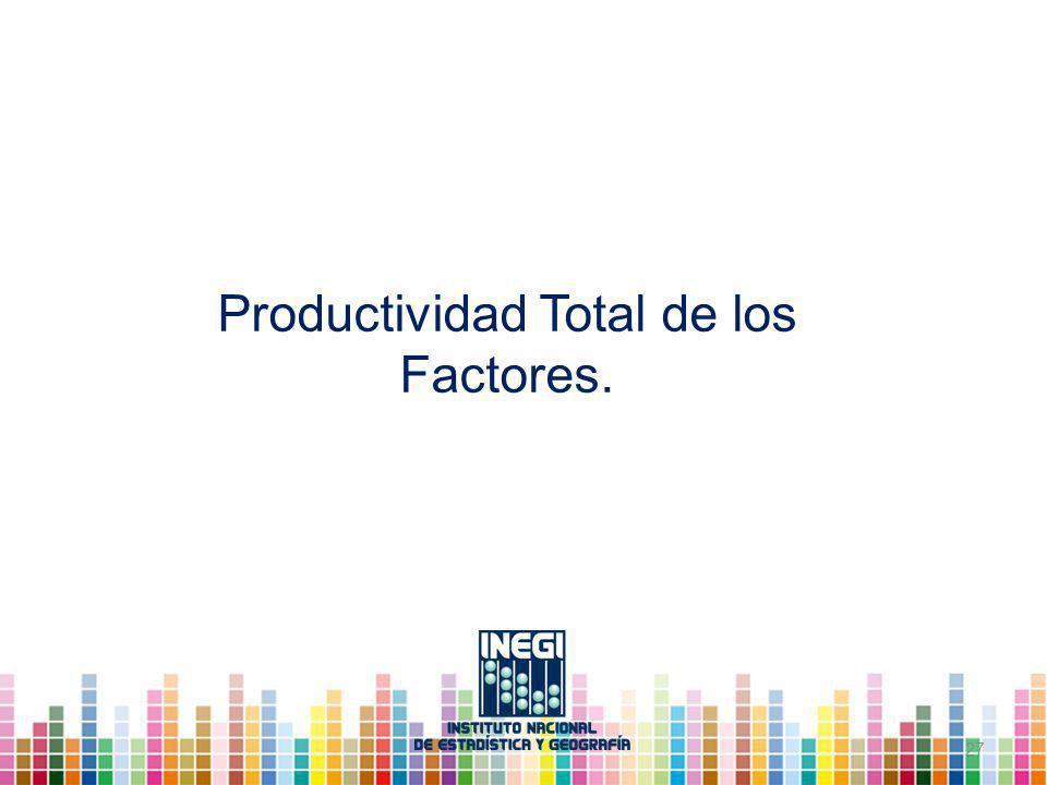27 Productividad Total de los Factores.