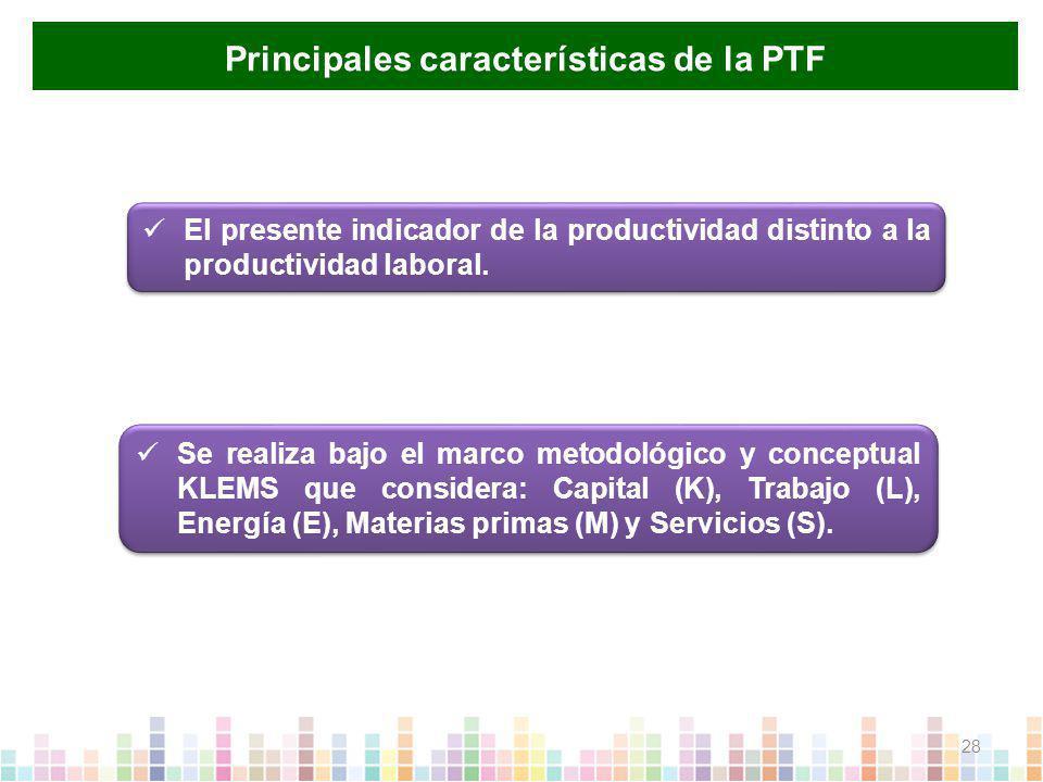 28 Principales características de la PTF El presente indicador de la productividad distinto a la productividad laboral.