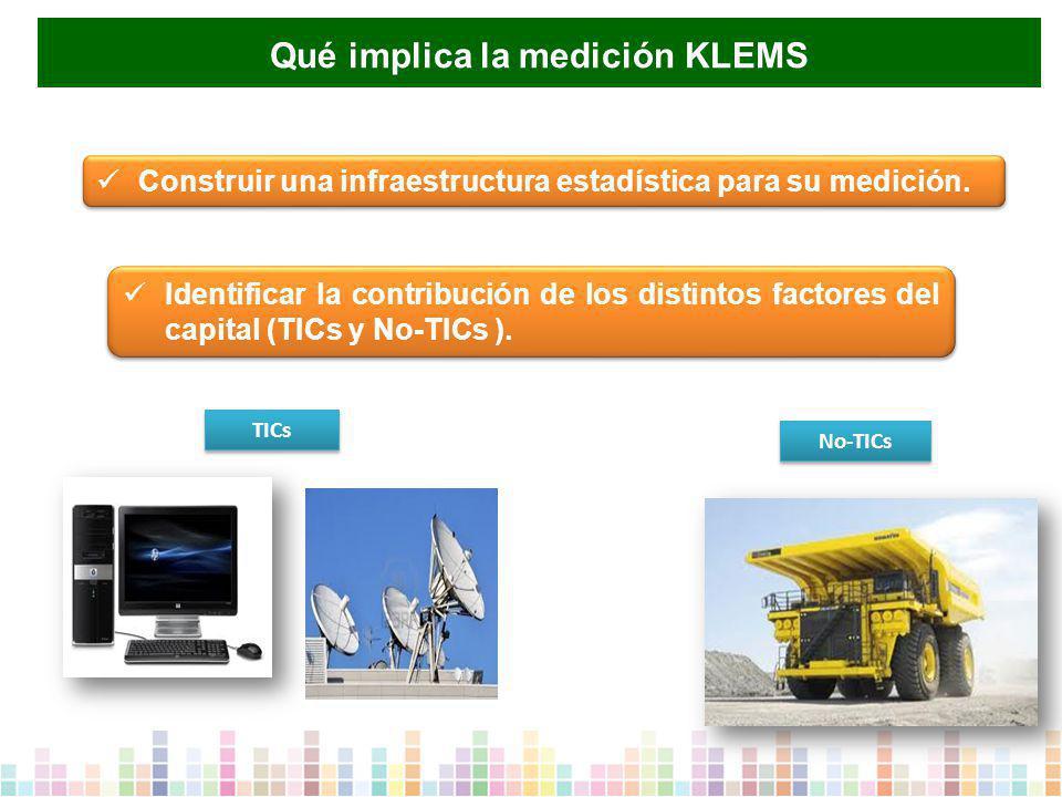 Qué implica la medición KLEMS Identificar la contribución de los distintos factores del capital (TICs y No-TICs ).