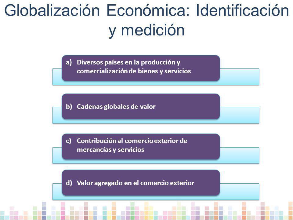 Globalización Económica: Identificación y medición a)Diversos países en la producción y comercialización de bienes y servicios b)Cadenas globales de valor c)Contribución al comercio exterior de mercancías y servicios d)Valor agregado en el comercio exterior