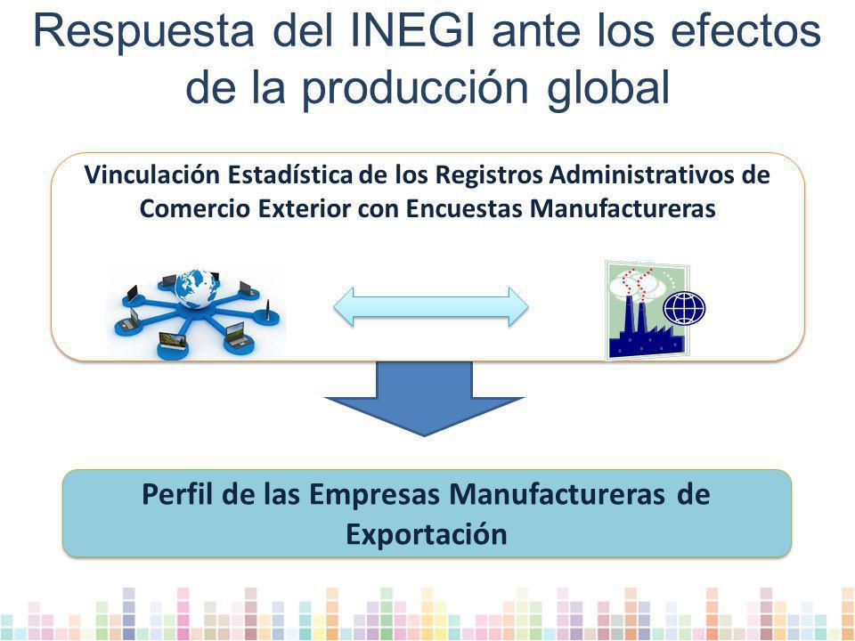 Respuesta del INEGI ante los efectos de la producción global Perfil de las Empresas Manufactureras de Exportación Vinculación Estadística de los Registros Administrativos de Comercio Exterior con Encuestas Manufactureras