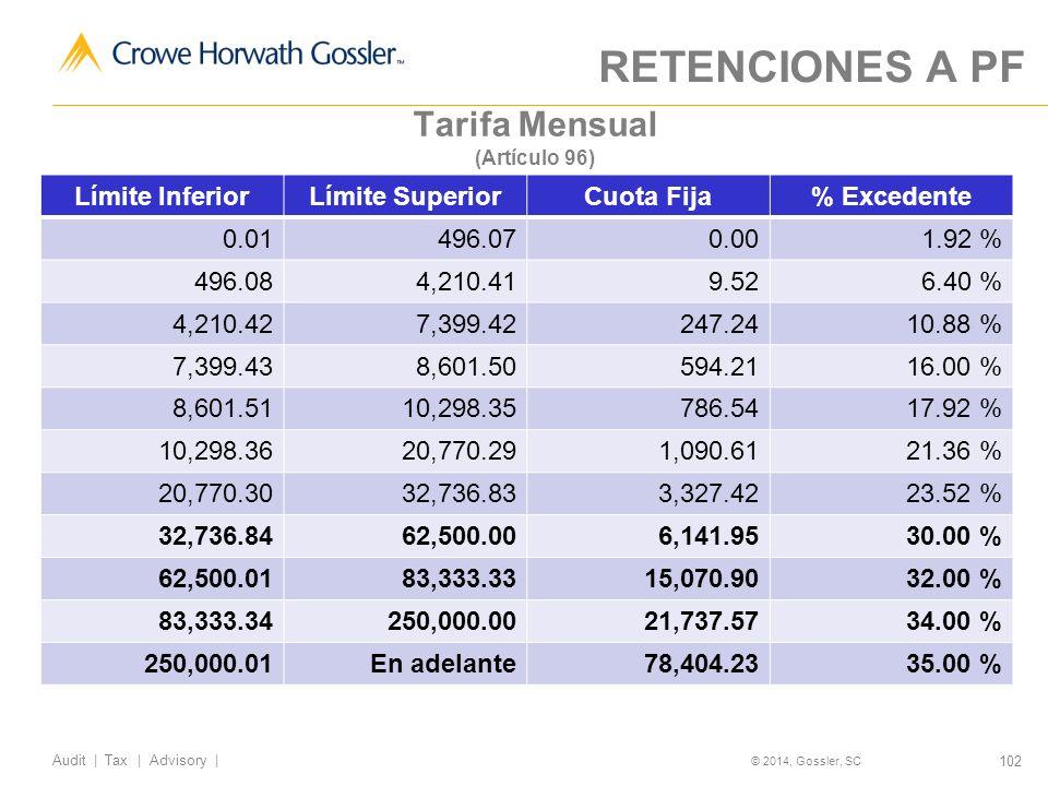 102 Audit   Tax   Advisory   © 2014, Gossler, SC Tarifa Mensual (Artículo 96) Límite InferiorLímite SuperiorCuota Fija% Excedente 0.01496.070.001.92 % 496.084,210.419.526.40 % 4,210.427,399.42247.2410.88 % 7,399.438,601.50594.2116.00 % 8,601.5110,298.35786.5417.92 % 10,298.3620,770.291,090.6121.36 % 20,770.3032,736.833,327.4223.52 % 32,736.8462,500.006,141.9530.00 % 62,500.0183,333.3315,070.9032.00 % 83,333.34250,000.0021,737.5734.00 % 250,000.01En adelante78,404.2335.00 % RETENCIONES A PF