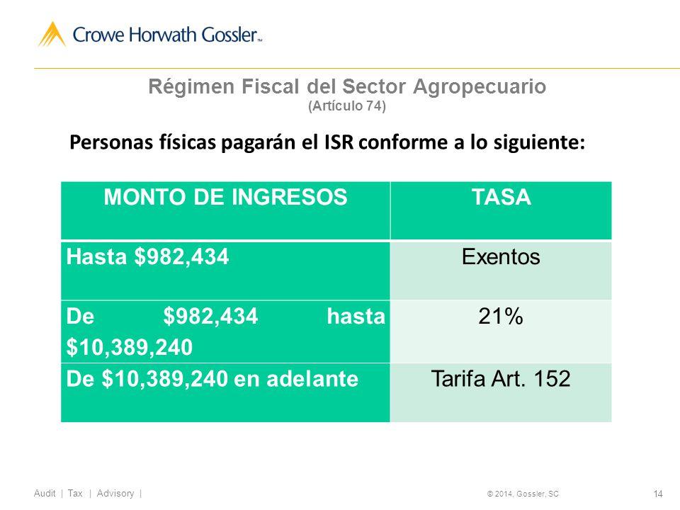 14 Audit   Tax   Advisory   © 2014, Gossler, SC Régimen Fiscal del Sector Agropecuario (Artículo 74) MONTO DE INGRESOSTASA Hasta $982,434Exentos De $982,434 hasta $10,389,240 21% De $10,389,240 en adelanteTarifa Art.