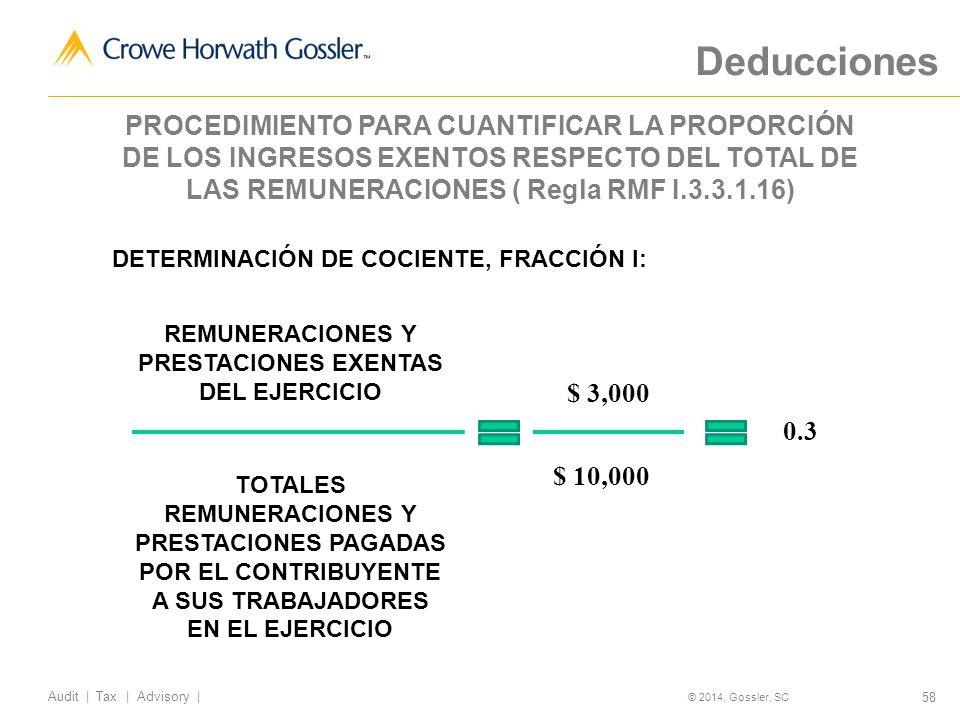 58 Audit   Tax   Advisory   © 2014, Gossler, SC PROCEDIMIENTO PARA CUANTIFICAR LA PROPORCIÓN DE LOS INGRESOS EXENTOS RESPECTO DEL TOTAL DE LAS REMUNERACIONES ( Regla RMF I.3.3.1.16) DETERMINACIÓN DE COCIENTE, FRACCIÓN I: REMUNERACIONES Y PRESTACIONES EXENTAS DEL EJERCICIO TOTALES REMUNERACIONES Y PRESTACIONES PAGADAS POR EL CONTRIBUYENTE A SUS TRABAJADORES EN EL EJERCICIO $ 3,000 $ 10,000 0.3 Deducciones