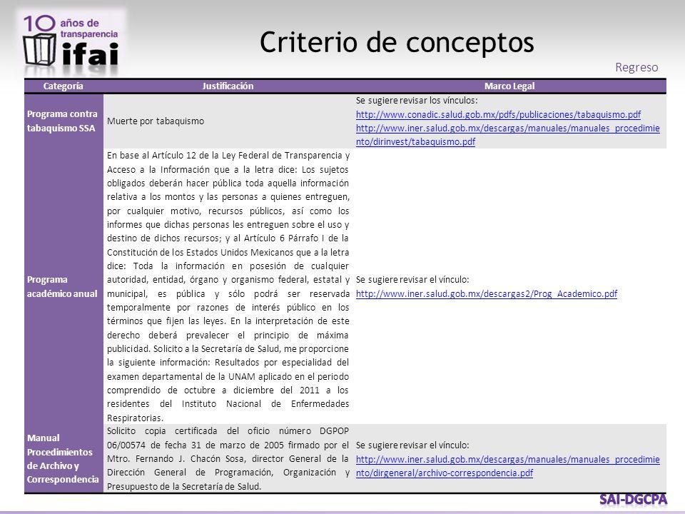 Criterio de conceptos CategoríaJustificaciónMarco Legal Programa contra tabaquismo SSA Muerte por tabaquismo Se sugiere revisar los vínculos: http://w