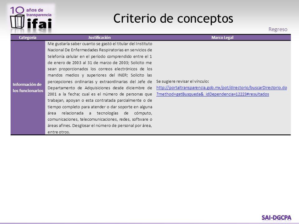 Criterio de conceptos CategoríaJustificaciónMarco Legal Información de los funcionarios Me gustaría saber cuanto se gastó el titular del Instituto Nac