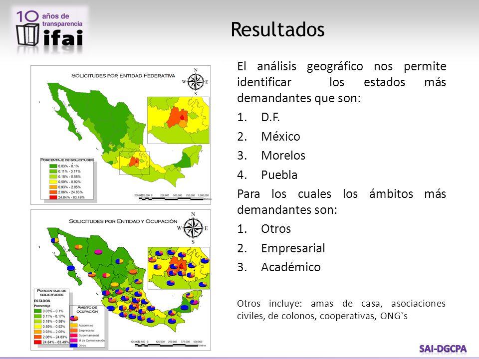 Resultados El análisis geográfico nos permite identificar los estados más demandantes que son: 1.D.F. 2.México 3.Morelos 4.Puebla Para los cuales los