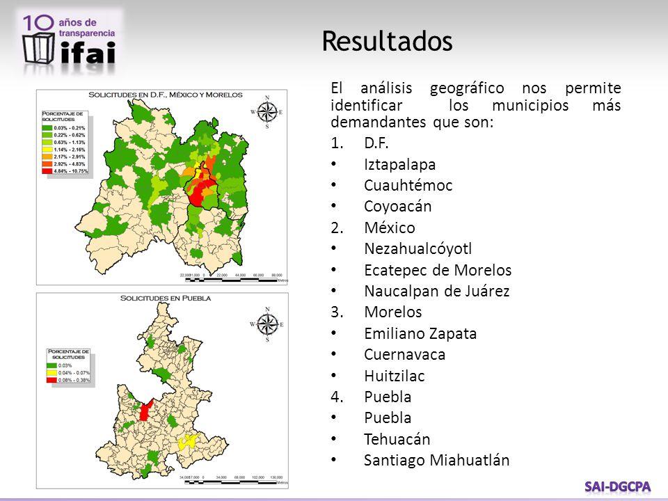 Resultados El análisis geográfico nos permite identificar los municipios más demandantes que son: 1.D.F. Iztapalapa Cuauhtémoc Coyoacán 2.México Nezah