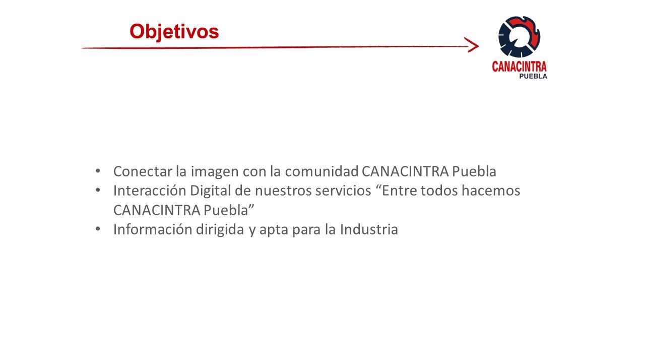 Objetivos Conectar la imagen con la comunidad CANACINTRA Puebla Interacción Digital de nuestros servicios Entre todos hacemos CANACINTRA Puebla Información dirigida y apta para la Industria