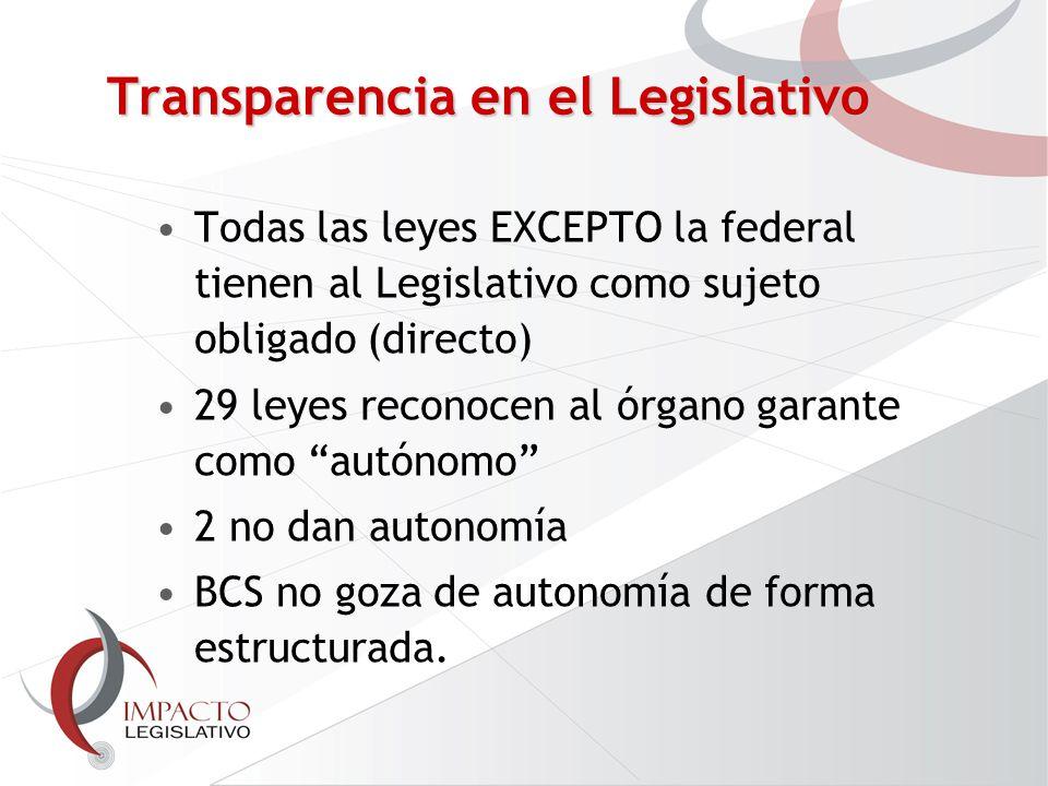 Transparencia en el Legislativo Todas las leyes EXCEPTO la federal tienen al Legislativo como sujeto obligado (directo) 29 leyes reconocen al órgano garante como autónomo 2 no dan autonomía BCS no goza de autonomía de forma estructurada.