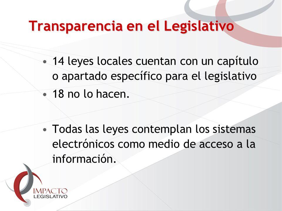 Transparencia en el Legislativo 14 leyes locales cuentan con un capítulo o apartado específico para el legislativo 18 no lo hacen.