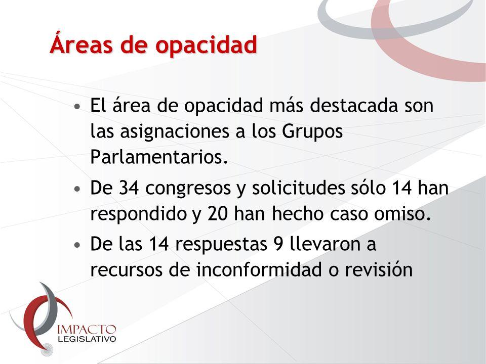 Áreas de opacidad El área de opacidad más destacada son las asignaciones a los Grupos Parlamentarios.