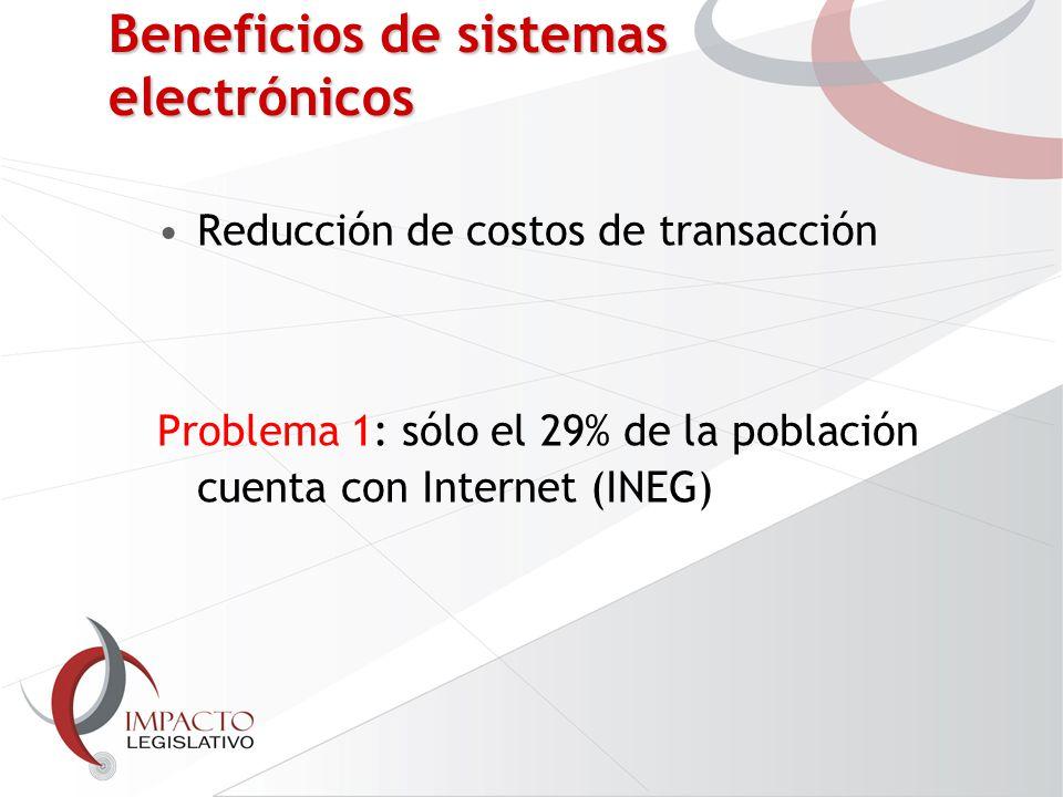 Beneficios de sistemas electrónicos Reducción de costos de transacción Problema 1: sólo el 29% de la población cuenta con Internet (INEG)